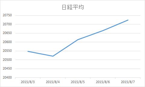 2015.8.3.NIKKEI